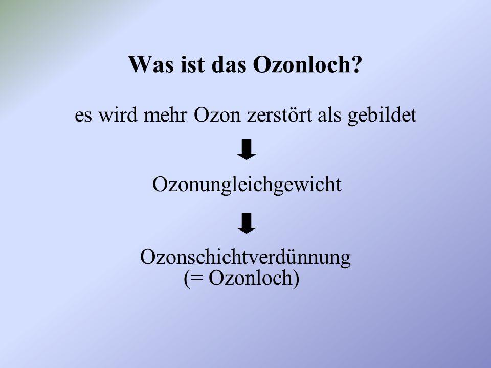 Wie entsteht das Ozonloch?