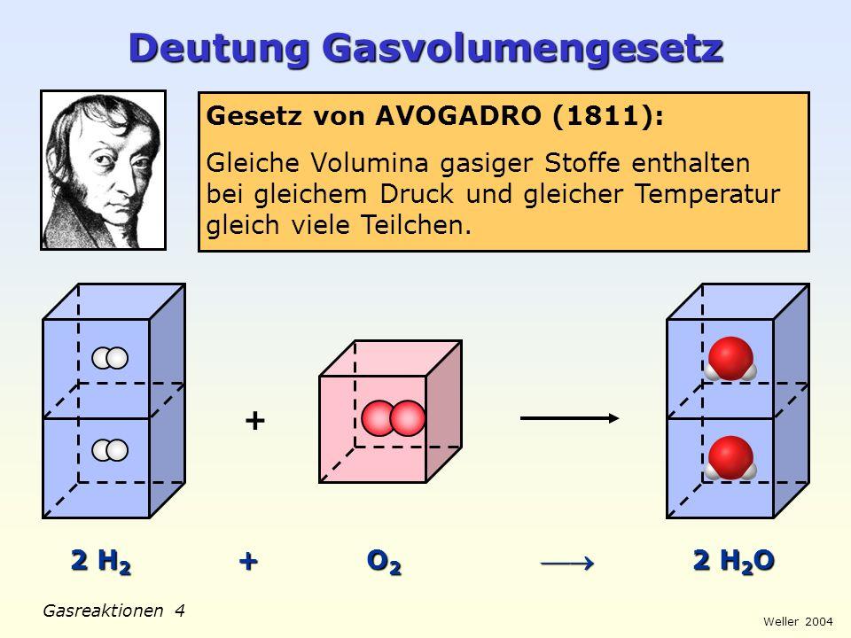 Weller 2004 Gasreaktionen 4 + Deutung Gasvolumengesetz Gesetz von AVOGADRO (1811): Gleiche Volumina gasiger Stoffe enthalten bei gleichem Druck und gleicher Temperatur gleich viele Teilchen.