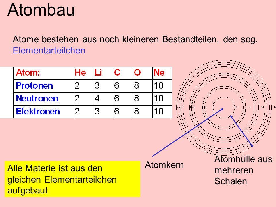 Atombau Atome bestehen aus noch kleineren Bestandteilen, den sog.