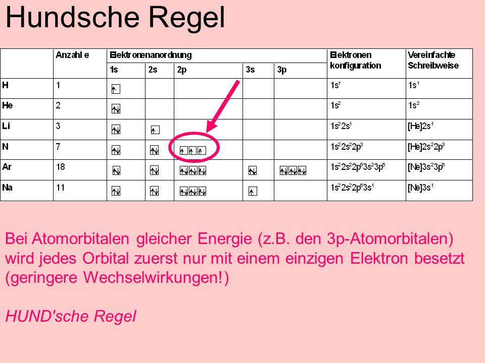 Bei Atomorbitalen gleicher Energie (z.B.