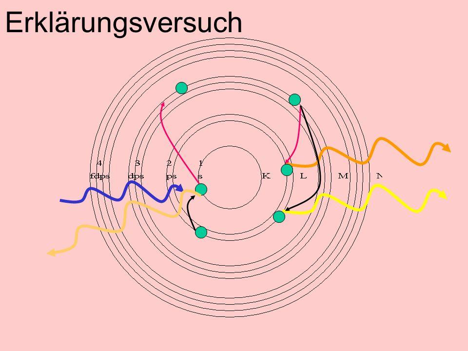 Das Periodensystem 2