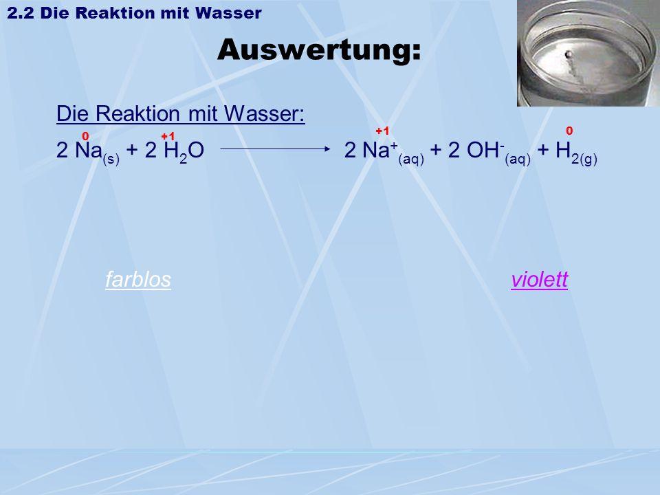 Auswertung: Die Reaktion mit Wasser: 2 Na (s) + 2 H 2 O 2 Na + (aq) + 2 OH - (aq) + H 2(g) farblos violett 2 Ag (s) + H 2 S (g) + 0,5 O 2(g) Ag 2 S (s