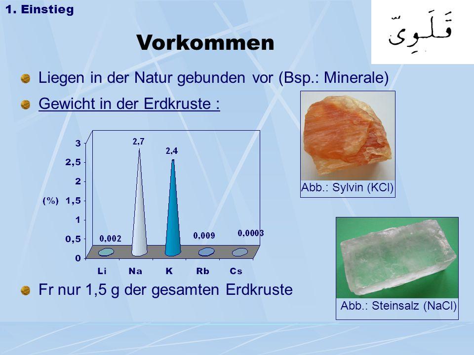 Physikalische Eigenschaften Weiche Metalle Li, Na, K geringere Dichte als Wasser Li geringste Dichte aller fester Elemente Li, Na, K, Rb silberweiß; Cs goldton Bildung von Hydroxidschicht (Aufbewahrung: Petroleum) 1.
