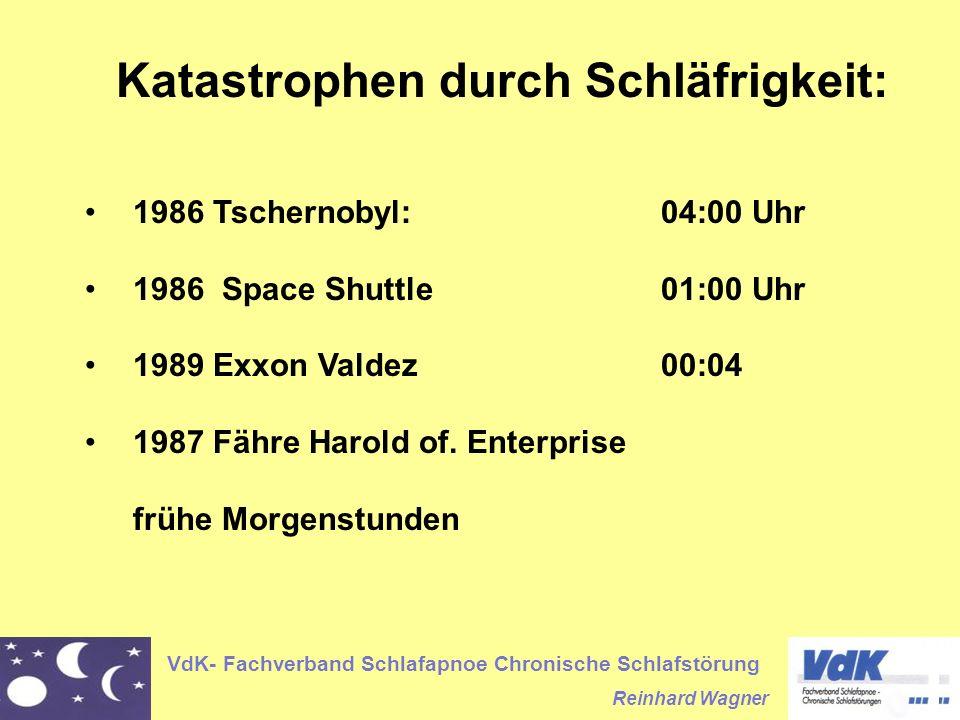 VdK- Fachverband Schlafapnoe Chronische Schlafstörung Reinhard Wagner Katastrophen durch Schläfrigkeit: 1986 Tschernobyl: 04:00 Uhr 1986 Space Shuttle 01:00 Uhr 1989 Exxon Valdez 00:04 1987 Fähre Harold of.