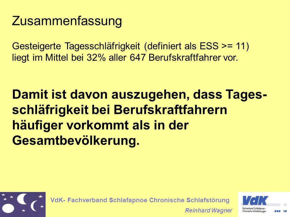 VdK- Fachverband Schlafapnoe Chronische Schlafstörung Reinhard Wagner Zusammenfassung Gesteigerte Tagesschläfrigkeit (definiert als ESS >= 11) liegt im Mittel bei 32% aller 647 Berufskraftfahrer vor.