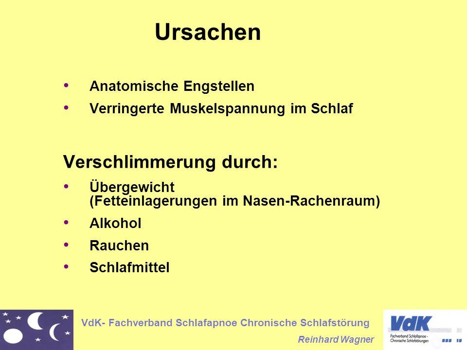 VdK- Fachverband Schlafapnoe Chronische Schlafstörung Reinhard Wagner Anatomische Engstellen Verringerte Muskelspannung im Schlaf Verschlimmerung durch: Übergewicht (Fetteinlagerungen im Nasen-Rachenraum) Alkohol Rauchen Schlafmittel Ursachen