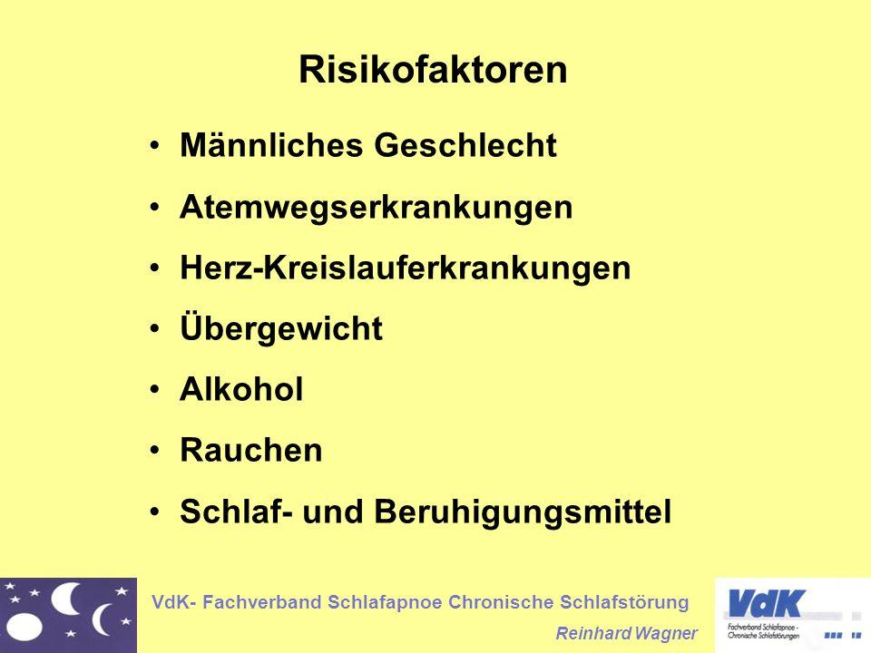 VdK- Fachverband Schlafapnoe Chronische Schlafstörung Reinhard Wagner Risikofaktoren Männliches Geschlecht Atemwegserkrankungen Herz-Kreislauferkrankungen Übergewicht Alkohol Rauchen Schlaf- und Beruhigungsmittel