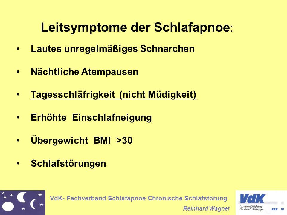 VdK- Fachverband Schlafapnoe Chronische Schlafstörung Reinhard Wagner Leitsymptome der Schlafapnoe : Lautes unregelmäßiges Schnarchen Nächtliche Atempausen Tagesschläfrigkeit (nicht Müdigkeit) Erhöhte Einschlafneigung Übergewicht BMI >30 Schlafstörungen