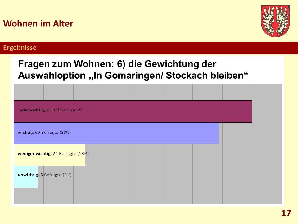 Wohnen im Alter Ergebnisse 17 Fragen zum Wohnen: 6) die Gewichtung der Auswahloption In Gomaringen/ Stockach bleiben