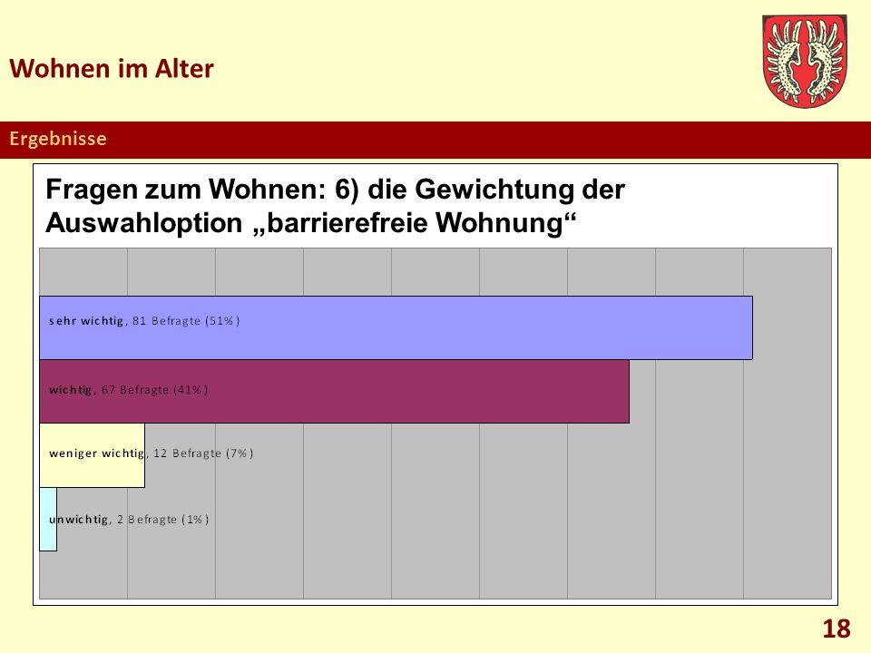 Wohnen im Alter Ergebnisse 18 Fragen zum Wohnen: 6) die Gewichtung der Auswahloption barrierefreie Wohnung