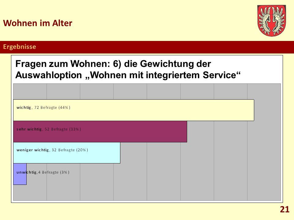 Wohnen im Alter Ergebnisse 21 Fragen zum Wohnen: 6) die Gewichtung der Auswahloption Wohnen mit integriertem Service