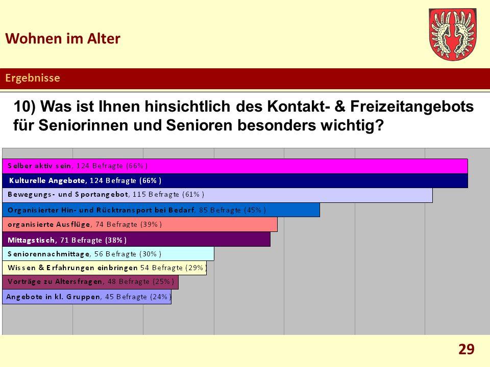 Wohnen im Alter Ergebnisse der offenen Fragen: Anregungen, Vorschläge und Bemerkungen 30 29 Bürgerinnen und Bürger gaben hier ein Feedback, u.a.