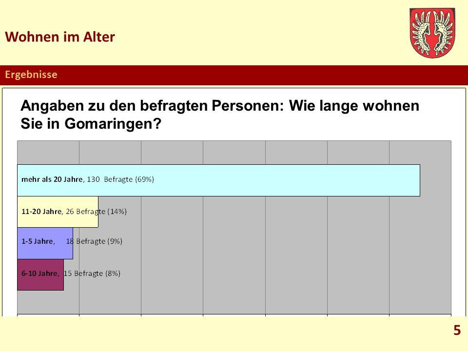 Wohnen im Alter Ergebnisse 5 Angaben zu den befragten Personen: Wie lange wohnen Sie in Gomaringen?