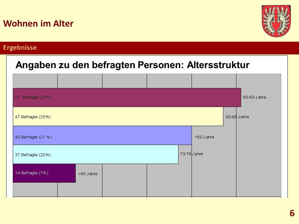 Wohnen im Alter Ergebnisse 6 Angaben zu den befragten Personen: Altersstruktur