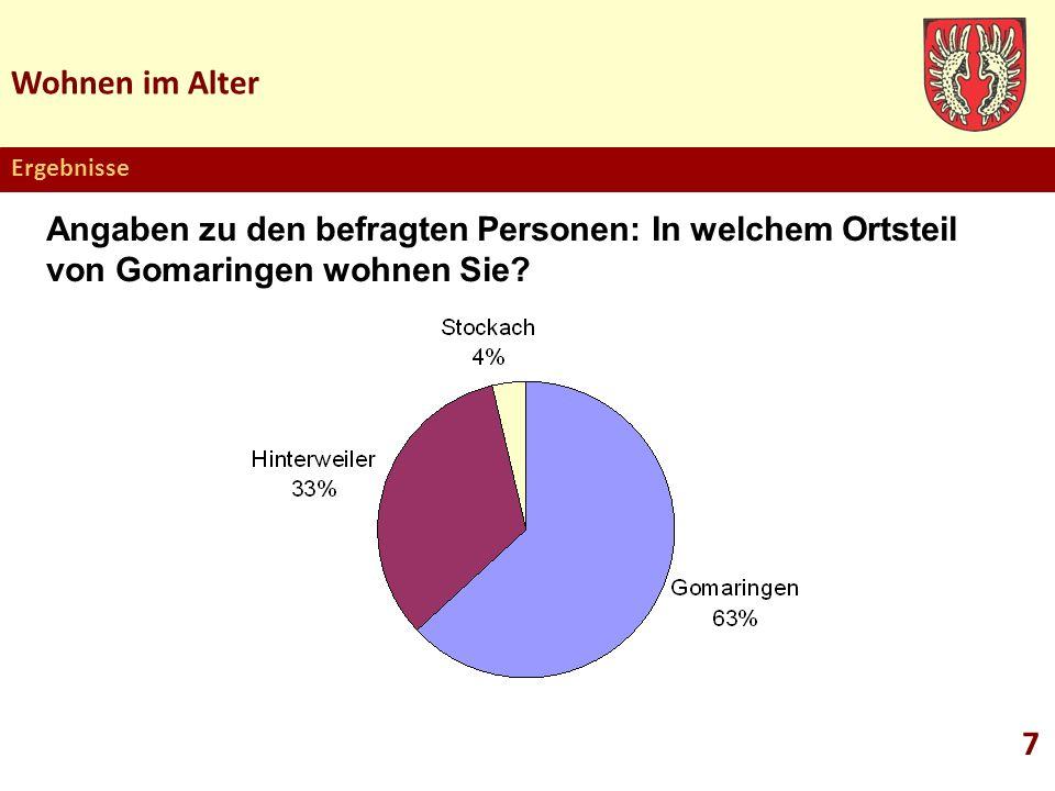 Wohnen im Alter 7 Ergebnisse Angaben zu den befragten Personen: In welchem Ortsteil von Gomaringen wohnen Sie?