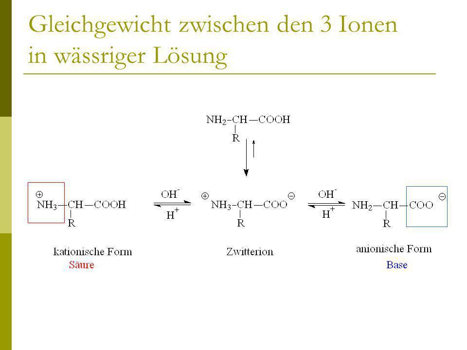 Gleichgewicht zwischen den 3 Ionen in wässriger Lösung