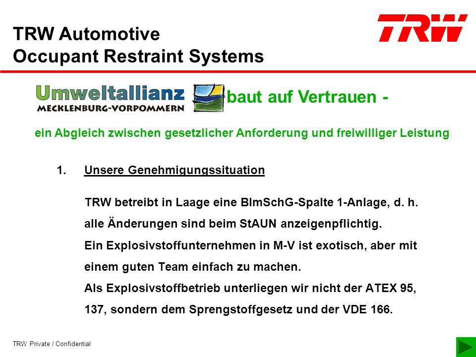 TRW Private / Confidential TRW Automotive Occupant Restraint Systems 1.Unsere Genehmigungssituation TRW betreibt in Laage eine BImSchG-Spalte 1-Anlage