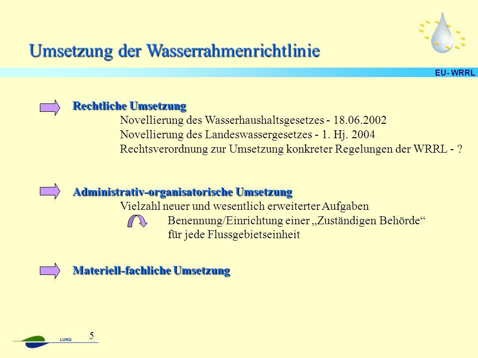 EU- WRRL Fristen der Wasserrahmenrichtlinie 2003 2003 Umsetzung in nationales Recht 2004 2004 Bestandsaufnahme aller Gewässer, Analyse der Merkmale der Flussgebiete, Typisierung der Gewässer, Beurteilung signifikanter Belastungen, erstmalige Beschreibung der Grundwasserkörper, Schutzgebietsverzeichnis, wirtschaftliche Analyse der Wassernutzungen 2006 2006 Aufstellung und Beginn von Monitoringprogrammen 2009 2009Aufstellung von Bewirtschaftungsplänen einschl.