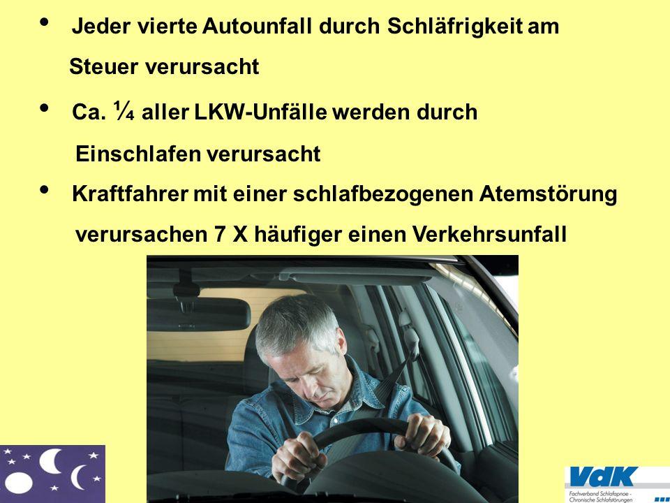 VdK Fachverband Schlafapnoe/Chronische Schlafstörungen Jeder vierte Autounfall durch Schläfrigkeit am Steuer verursacht Ca. ¼ aller LKW-Unfälle werden