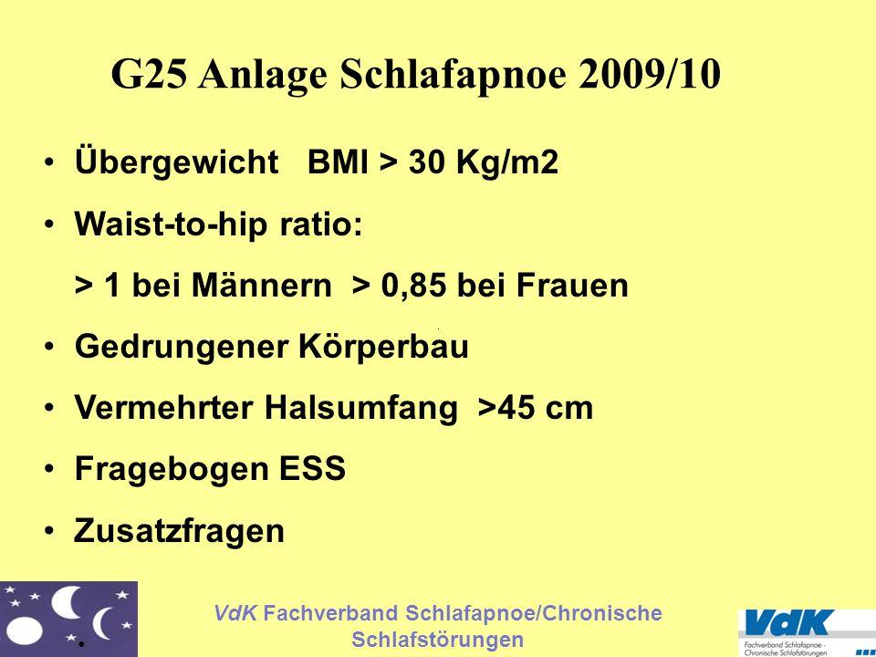 VdK Fachverband Schlafapnoe/Chronische Schlafstörungen G25 Anlage Schlafapnoe 2009/10 Übergewicht BMI > 30 Kg/m2 Waist-to-hip ratio: > 1 bei Männern >
