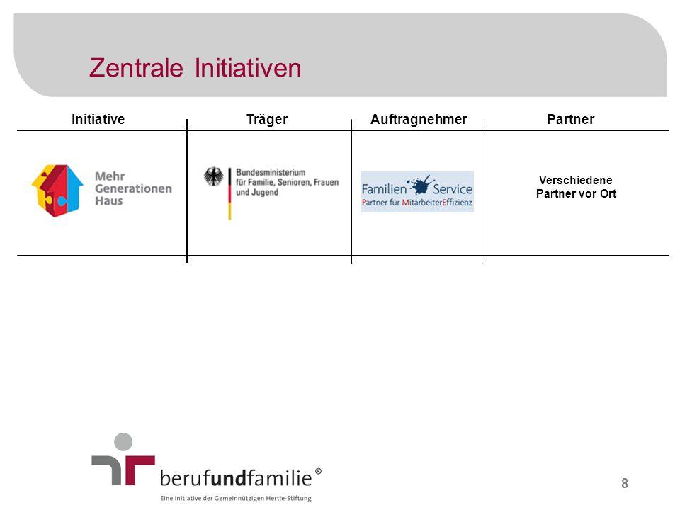 19 Information und Kontakt Regine Steinhauer lizenzierte Auditorin für das audit berufundfamilie ® Dörchläuchtingstraße 14 12359 Berlin Tel.