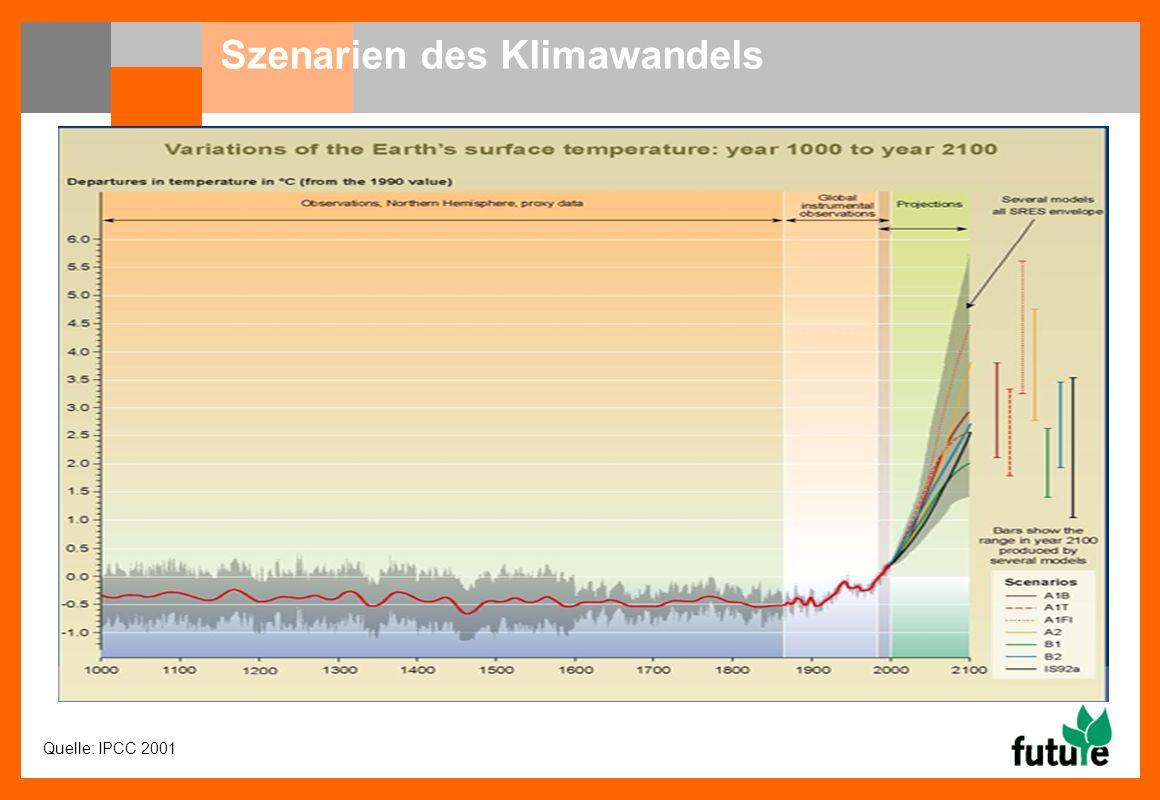 Szenarien des Klimawandels Quelle: IPCC 2001