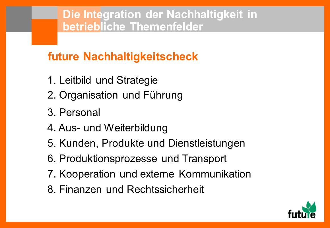Die Integration der Nachhaltigkeit in betriebliche Themenfelder 1.