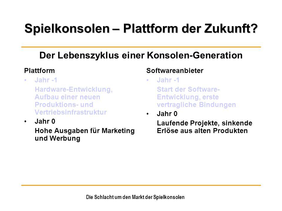 Die Schlacht um den Markt der Spielkonsolen Spielkonsolen – Plattform der Zukunft? Plattform Jahr -1 Hardware-Entwicklung, Aufbau einer neuen Produkti