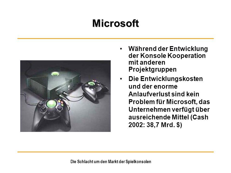 Die Schlacht um den Markt der Spielkonsolen Microsoft Während der Entwicklung der Konsole Kooperation mit anderen Projektgruppen Die Entwicklungskoste