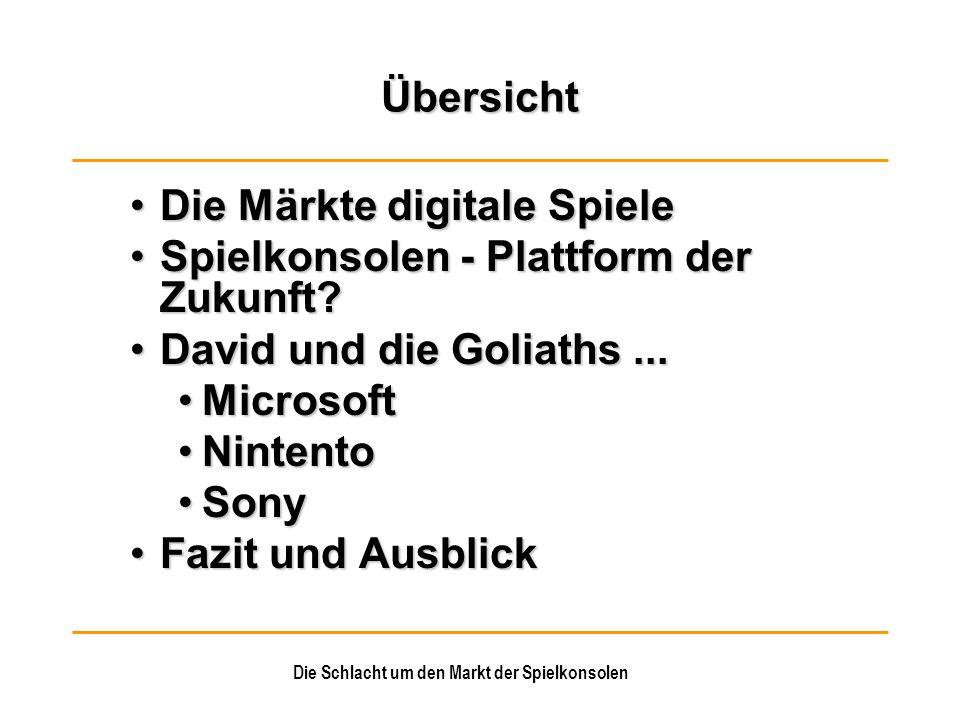 Die Schlacht um den Markt der Spielkonsolen Übersicht Die Märkte digitale SpieleDie Märkte digitale Spiele Spielkonsolen - Plattform der Zukunft?Spiel