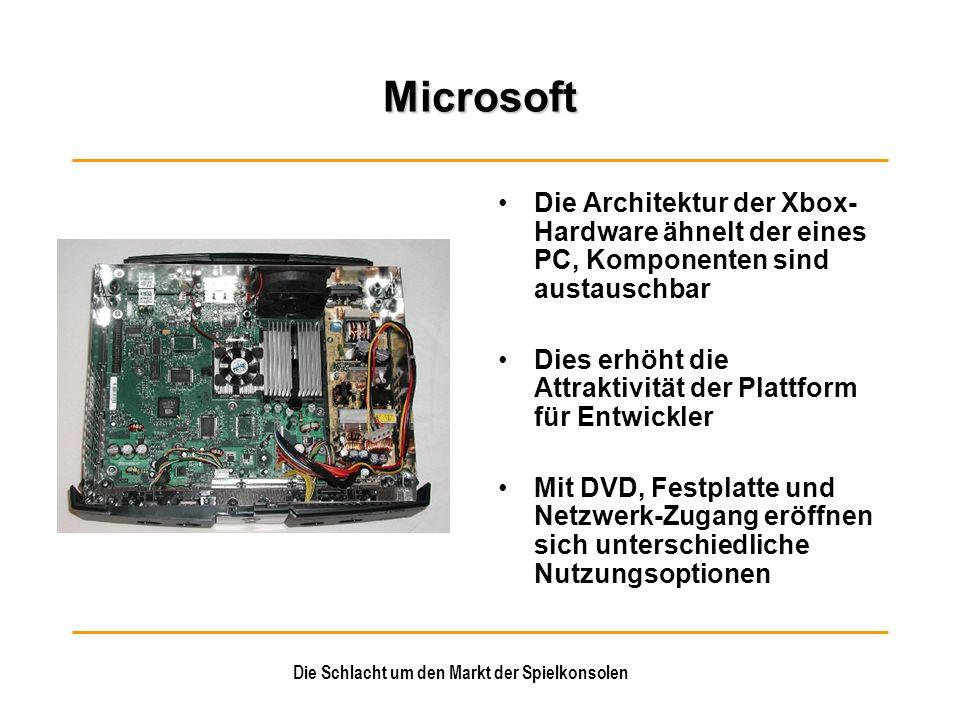 Die Schlacht um den Markt der Spielkonsolen Microsoft Die Architektur der Xbox- Hardware ähnelt der eines PC, Komponenten sind austauschbar Dies erhöh
