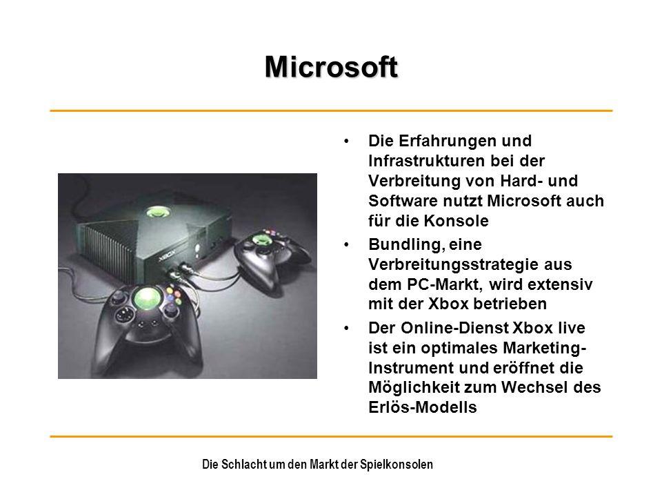 Die Schlacht um den Markt der Spielkonsolen Microsoft Die Erfahrungen und Infrastrukturen bei der Verbreitung von Hard- und Software nutzt Microsoft a