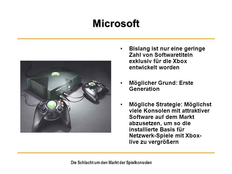 Die Schlacht um den Markt der Spielkonsolen Microsoft Bislang ist nur eine geringe Zahl von Softwaretiteln exklusiv für die Xbox entwickelt worden Mög