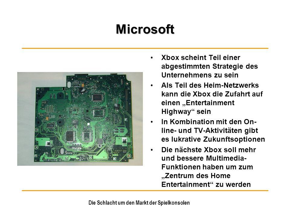 Die Schlacht um den Markt der Spielkonsolen Microsoft Xbox scheint Teil einer abgestimmten Strategie des Unternehmens zu sein Als Teil des Heim-Netzwe