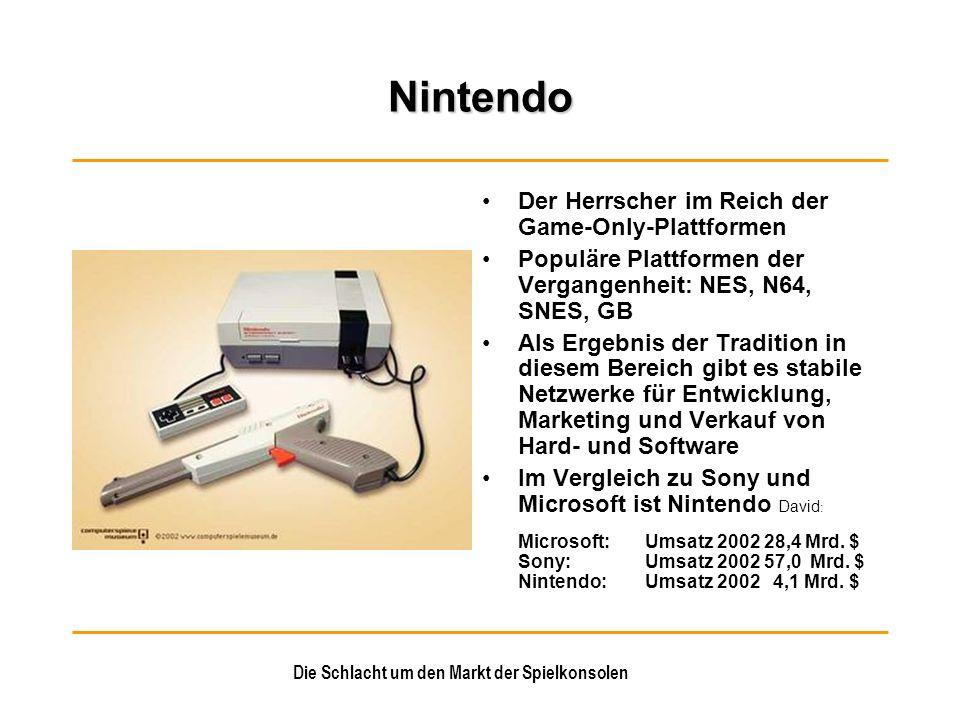 Die Schlacht um den Markt der Spielkonsolen Nintendo Der Herrscher im Reich der Game-Only-Plattformen Populäre Plattformen der Vergangenheit: NES, N64