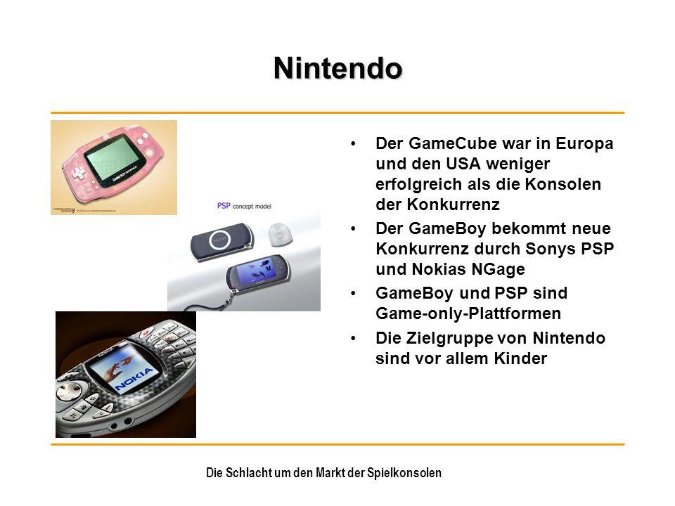 Die Schlacht um den Markt der Spielkonsolen Nintendo Der GameCube war in Europa und den USA weniger erfolgreich als die Konsolen der Konkurrenz Der Ga