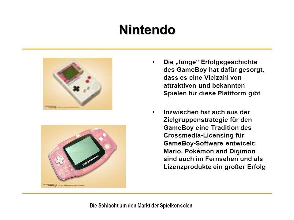 Die Schlacht um den Markt der Spielkonsolen Nintendo Die lange Erfolgsgeschichte des GameBoy hat dafür gesorgt, dass es eine Vielzahl von attraktiven