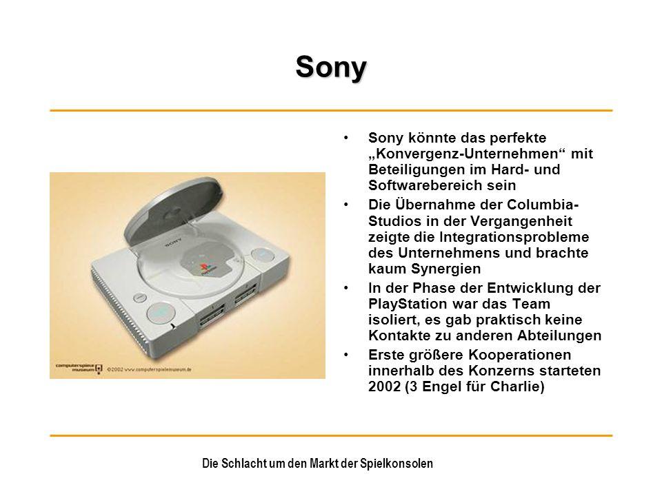 Die Schlacht um den Markt der Spielkonsolen Sony Sony könnte das perfekte Konvergenz-Unternehmen mit Beteiligungen im Hard- und Softwarebereich sein D