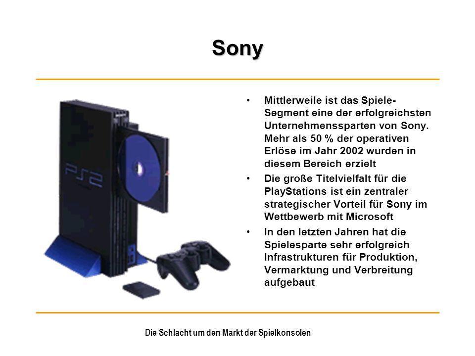 Die Schlacht um den Markt der Spielkonsolen Sony Mittlerweile ist das Spiele- Segment eine der erfolgreichsten Unternehmenssparten von Sony. Mehr als