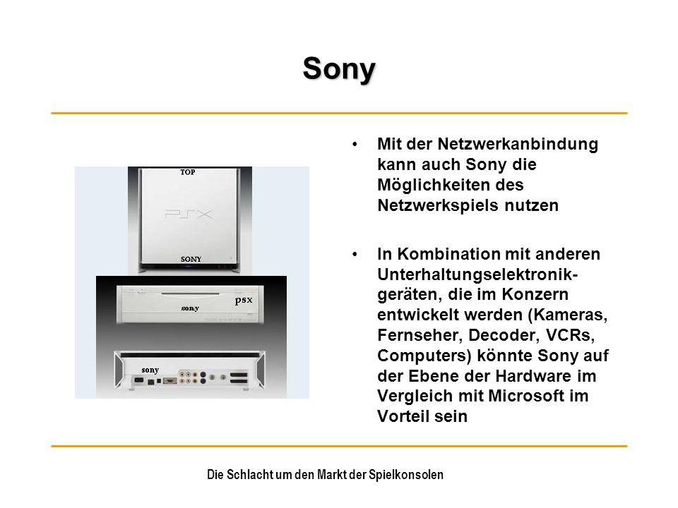 Die Schlacht um den Markt der Spielkonsolen Sony Mit der Netzwerkanbindung kann auch Sony die Möglichkeiten des Netzwerkspiels nutzen In Kombination m