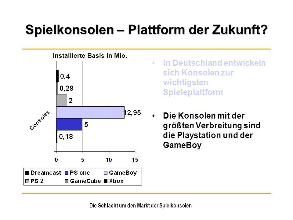 Die Schlacht um den Markt der Spielkonsolen Nintendo Der GameCube war in Europa und den USA weniger erfolgreich als die Konsolen der Konkurrenz Der GameBoy bekommt neue Konkurrenz durch Sonys PSP und Nokias NGage GameBoy und PSP sind Game-only-Plattformen Die Zielgruppe von Nintendo sind vor allem Kinder