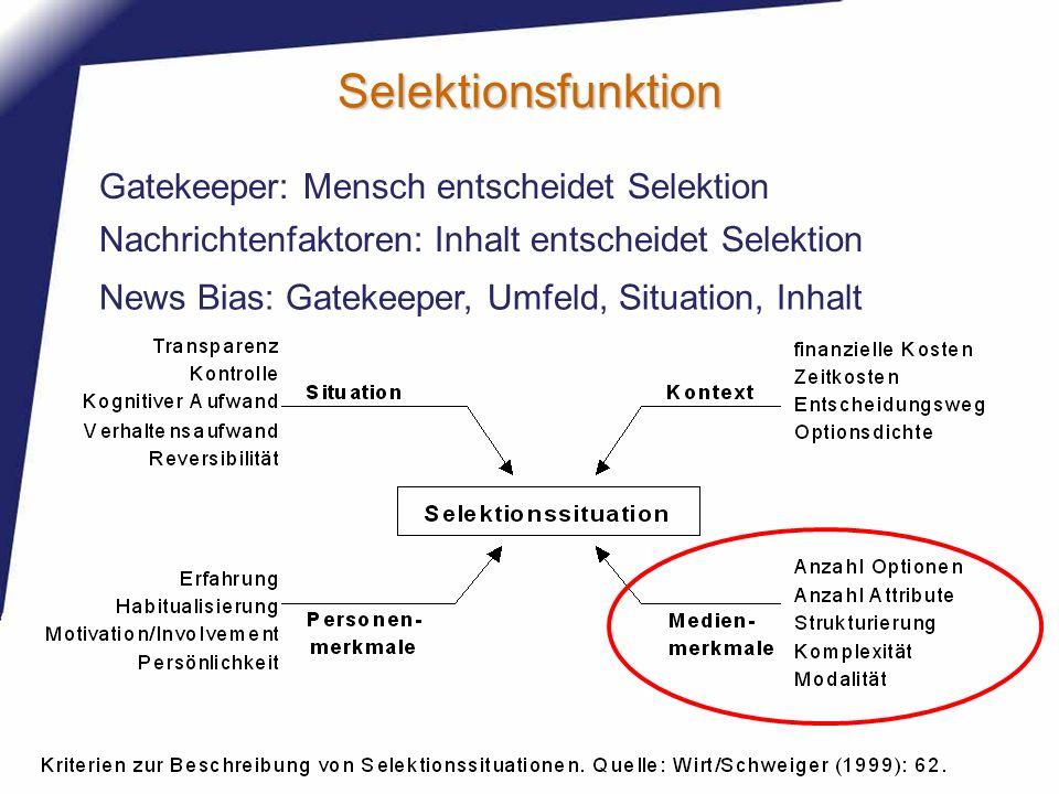 Selektionsfunktion Gatekeeper: Mensch entscheidet Selektion Nachrichtenfaktoren: Inhalt entscheidet Selektion News Bias: Gatekeeper, Umfeld, Situation