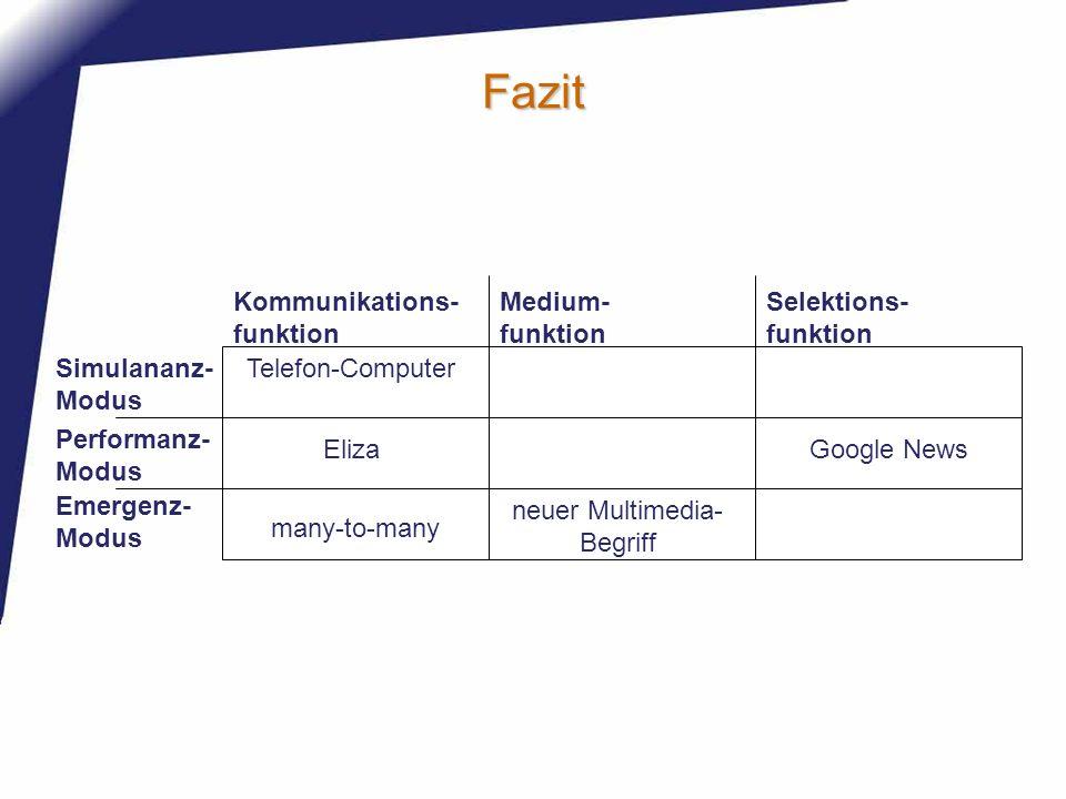 Fazit Kommunikations- funktion Medium- funktion Selektions- funktion Simulananz- Modus Performanz- Modus Emergenz- Modus Telefon-Computer Eliza many-t