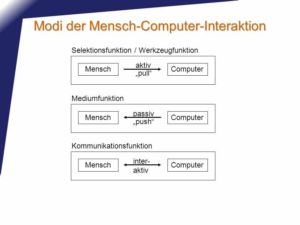 Modi der Mensch-Computer-Interaktion Selektionsfunktion / Werkzeugfunktion ComputerMensch aktiv pull Mediumfunktion ComputerMensch passiv push Kommuni