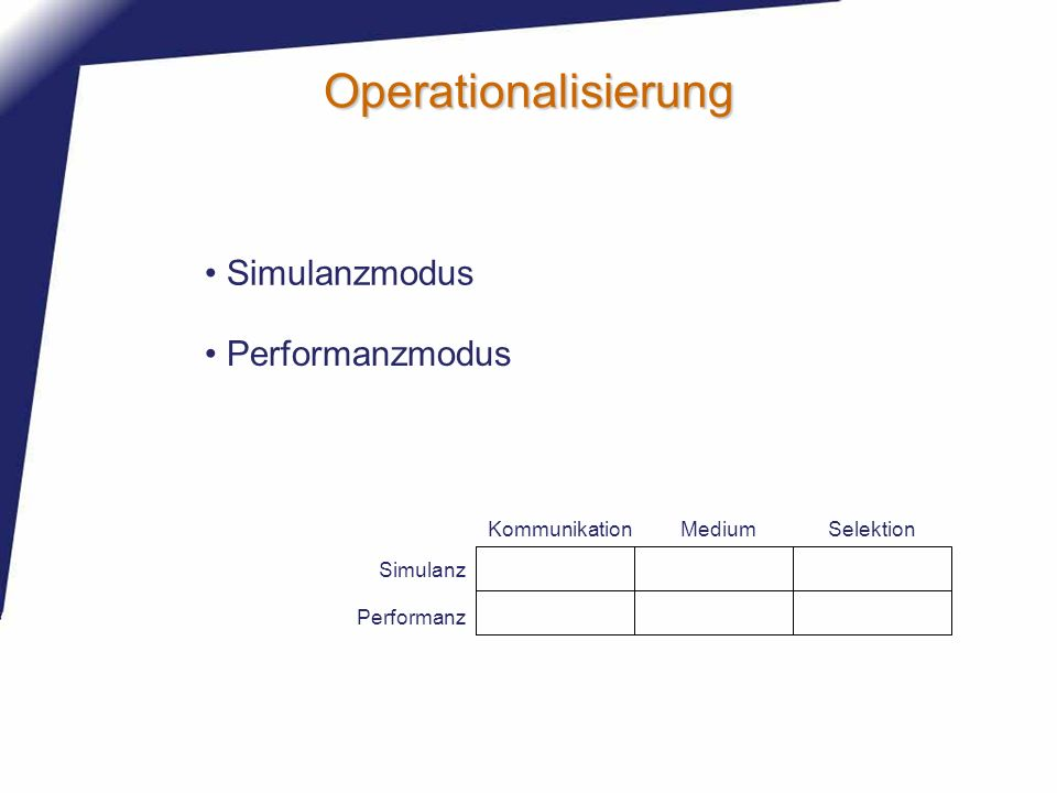 Operationalisierung Simulanzmodus Performanzmodus KommunikationMediumSelektion Simulanz Performanz
