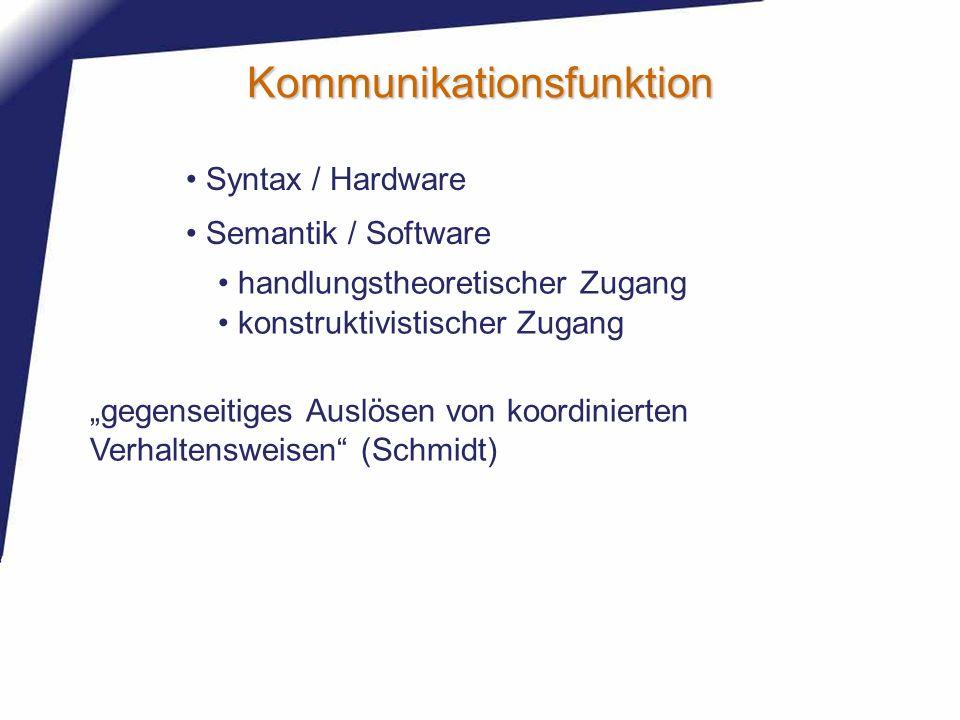 Kommunikationsfunktion Syntax / Hardware Semantik / Software handlungstheoretischer Zugang konstruktivistischer Zugang gegenseitiges Auslösen von koor