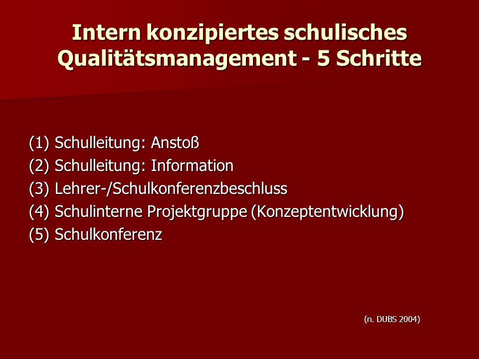Intern konzipiertes schulisches Qualitätsmanagement - 5 Schritte (1) Schulleitung: Anstoß (2) Schulleitung: Information (3) Lehrer-/Schulkonferenzbesc