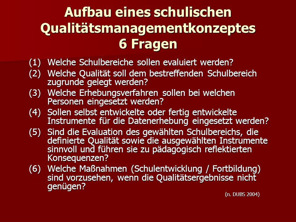 Aufbau eines schulischen Qualitätsmanagementkonzeptes 6 Fragen (1) Welche Schulbereiche sollen evaluiert werden? (2) Welche Qualität soll dem bestreff