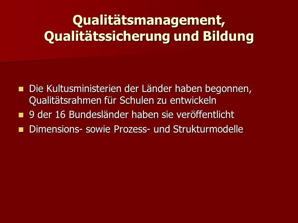 Qualitätsmanagement und Qualitätssicherung– Länderübersicht über Bildungsqualität von Schulen (1) Rahmenbedingungen (2) Schulkultur (3) Kooperation und Außenbeziehungen (4) Schulführung und Management (5) Personalentwicklung (6) Lehrern und Lernen (7) Ergebnisse und Erfolge der Schule (kurz- und langfristig) (8) Evaluation / Qualitätsmanagement