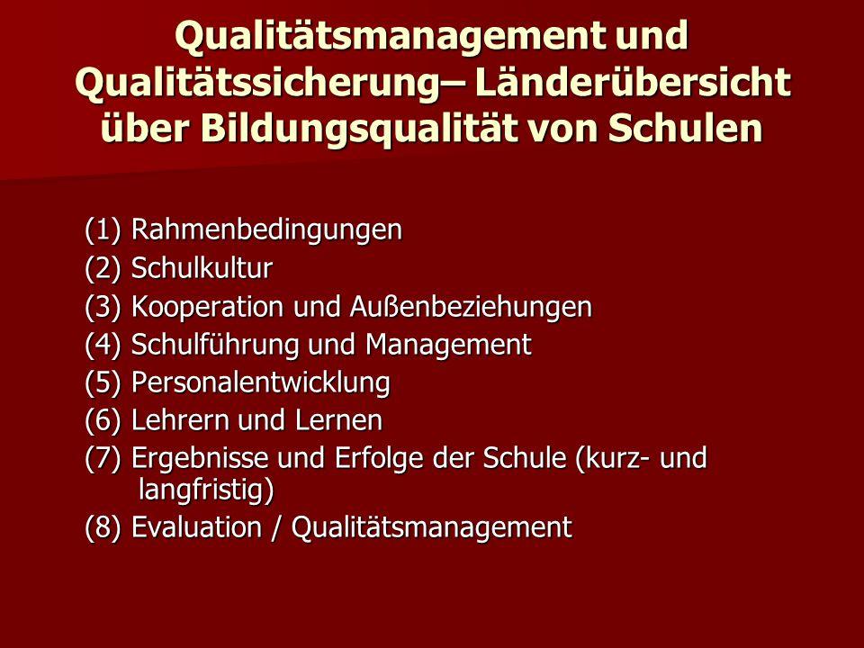 Qualitätsmanagement und Qualitätssicherung– Länderübersicht über Bildungsqualität von Schulen (1) Rahmenbedingungen (2) Schulkultur (3) Kooperation un